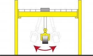 hoist sway control